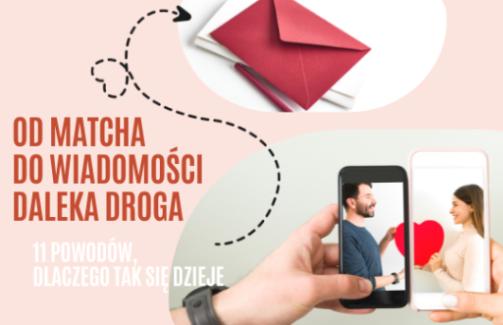 Para wysyłająca sobie match na Tinderze i obrazek koperty symbolizujący wiadomość